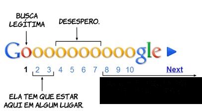 SEO- como seu sites esta posicionado no Google